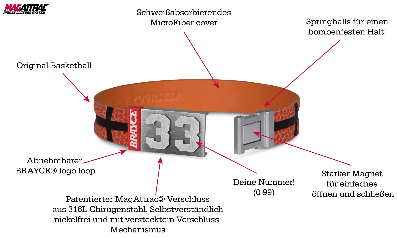 Basketball Armband mit Produktdetails