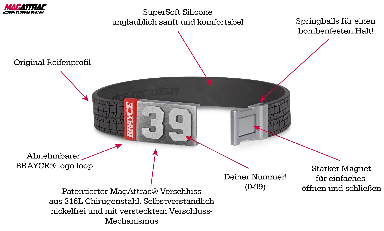 Tyre Tread Armband Produktinfos
